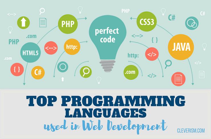 تعرف على لغات البرمجة في مختلف دول العالم